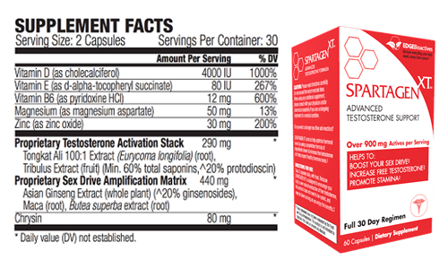 Spartagen XT Ingredients Review Side Effects