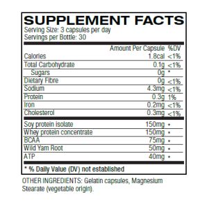Anvarol Ingredients Dosage Reviews